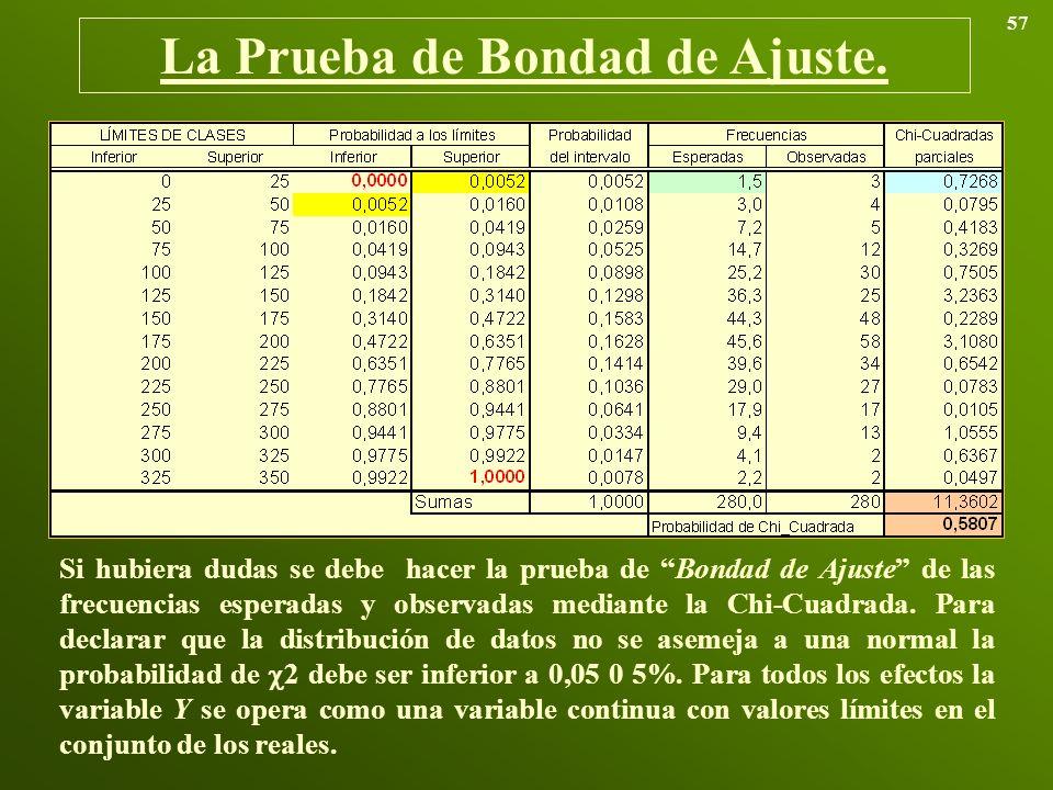 La Prueba de Bondad de Ajuste. 57 Si hubiera dudas se debe hacer la prueba de Bondad de Ajuste de las frecuencias esperadas y observadas mediante la C