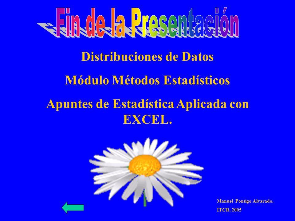 Distribuciones de Datos Módulo Métodos Estadísticos Apuntes de Estadística Aplicada con EXCEL. Manuel Pontigo Alvarado. ITCR. 2005