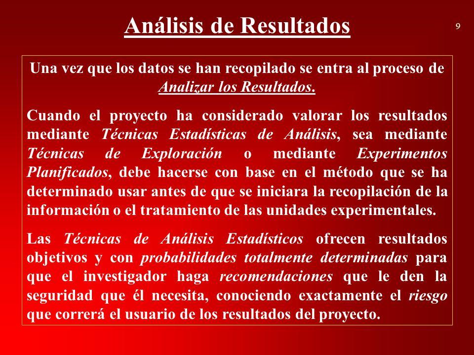 Análisis de Resultados Una vez que los datos se han recopilado se entra al proceso de Analizar los Resultados. Cuando el proyecto ha considerado valor