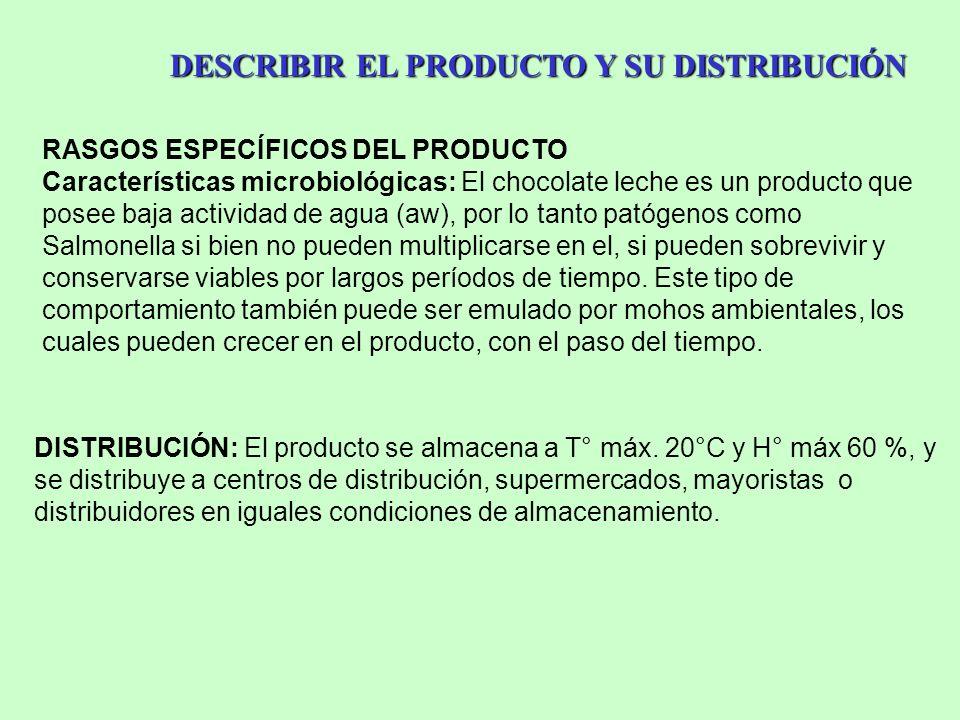 RASGOS ESPECÍFICOS DEL PRODUCTO Características microbiológicas: El chocolate leche es un producto que posee baja actividad de agua (aw), por lo tanto