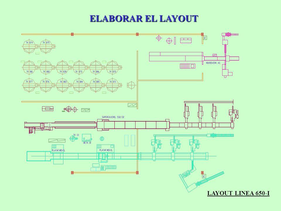 LAYOUT LINEA 650-I ELABORAR EL LAYOUT