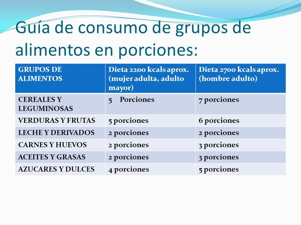 Guía de consumo de grupos de alimentos en porciones: GRUPOS DE ALIMENTOS Dieta 2200 kcals aprox. (mujer adulta, adulto mayor) Dieta 2700 kcals aprox.