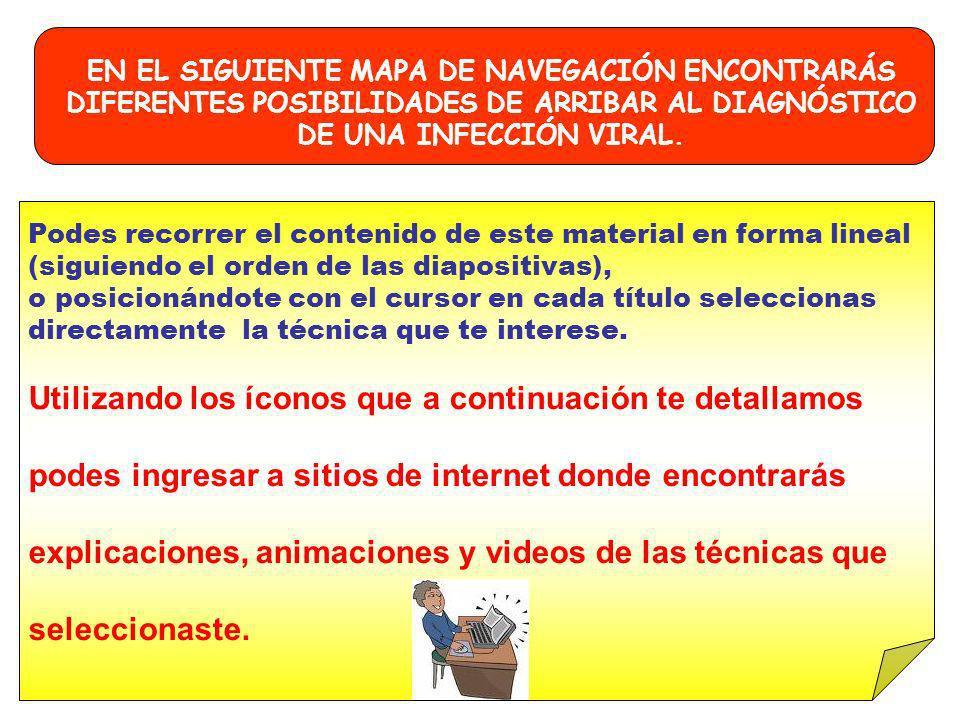 INFORMACIÓN: CLICKEÁ SOBRE EL TÍTULO SUBRAYADO O LA DIRECCIÓN WEB PARA ENCONTRAR INFORMACIÓN SOBRE EL TEMA ANIMACIONES: EN ESTOS LINKS ENCONTRARÁS VIDEOS Y ANIMACIONES DE LAS TÉCNICAS DE DIAGNÓSTICO VOLVER A LA DIAPOSITIVA INICIAL PARA TENER EN CUENTA!!!!!