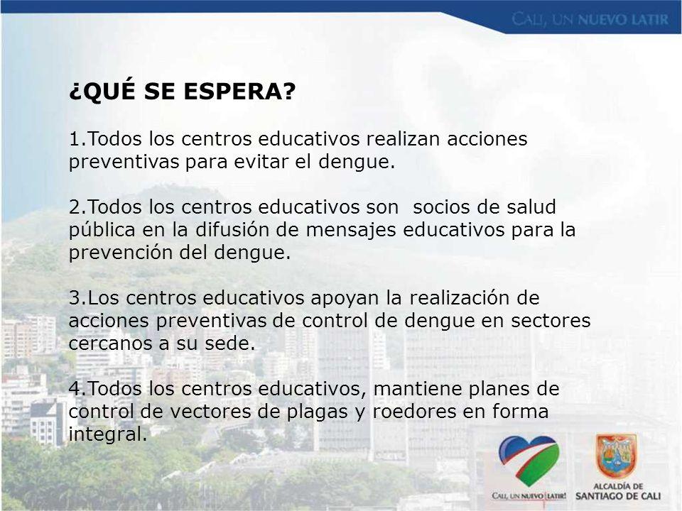 ¿QUÉ SE ESPERA? 1.Todos los centros educativos realizan acciones preventivas para evitar el dengue. 2.Todos los centros educativos son socios de salud
