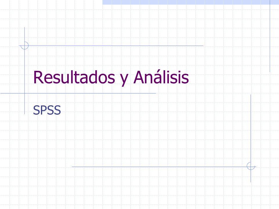 Resultados y Análisis SPSS
