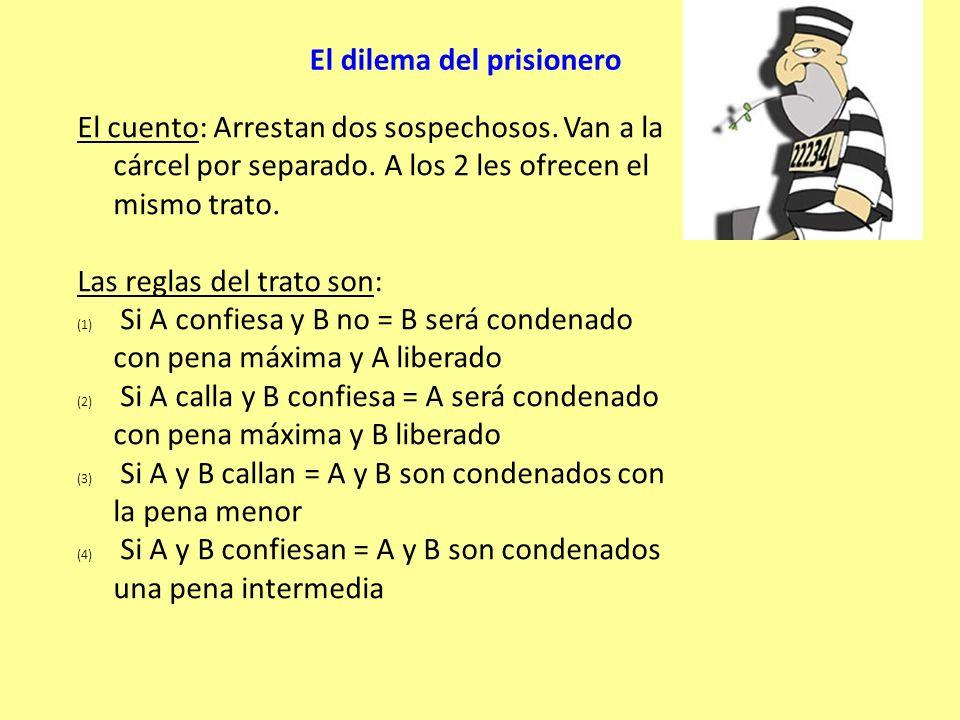 El dilema del prisionero El cuento: Arrestan dos sospechosos.