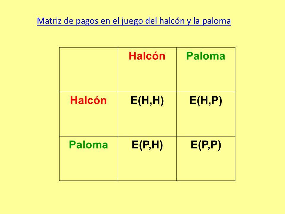HalcónPaloma HalcónE(H,H)E(H,P) PalomaE(P,H)E(P,P) Matriz de pagos en el juego del halcón y la paloma