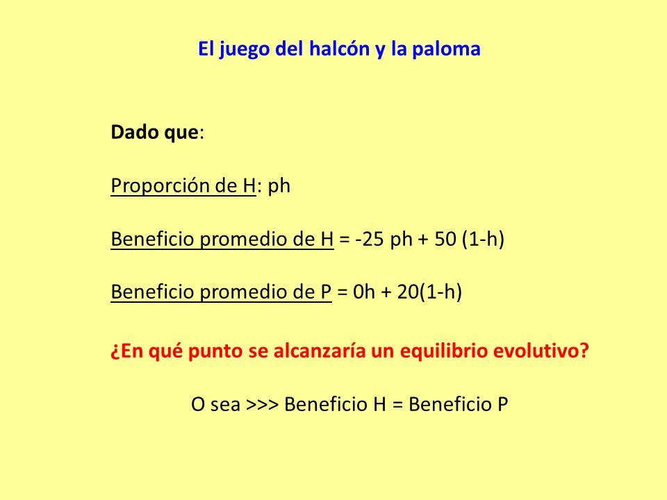 El juego del halcón y la paloma Dado que: Proporción de H: ph Beneficio promedio de H = -25 ph + 50 (1-h) Beneficio promedio de P = 0h + 20(1-h) ¿En qué punto se alcanzaría un equilibrio evolutivo.