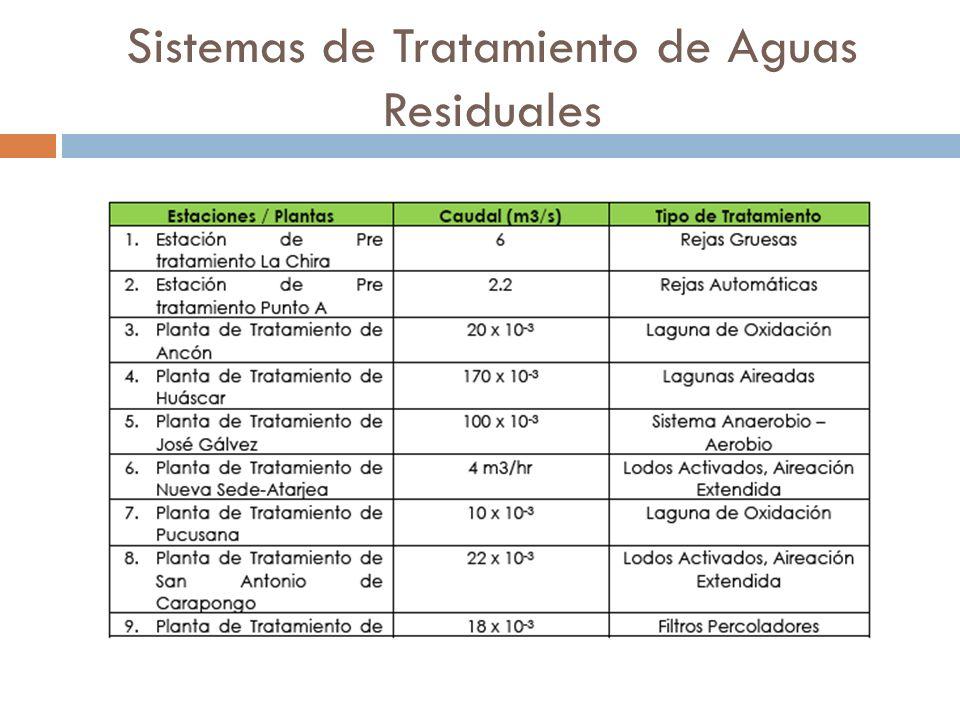 Sistemas de Tratamiento de Aguas Residuales