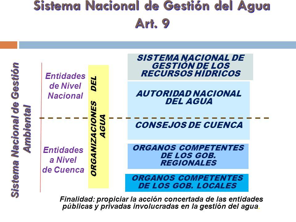 Sistema Nacional de Gestión del Agua Art. 9 SISTEMA NACIONAL DE GESTIÓN DE LOS RECURSOS HÍDRICOS AUTORIDAD NACIONAL DEL AGUA CONSEJOS DE CUENCA ORGANO