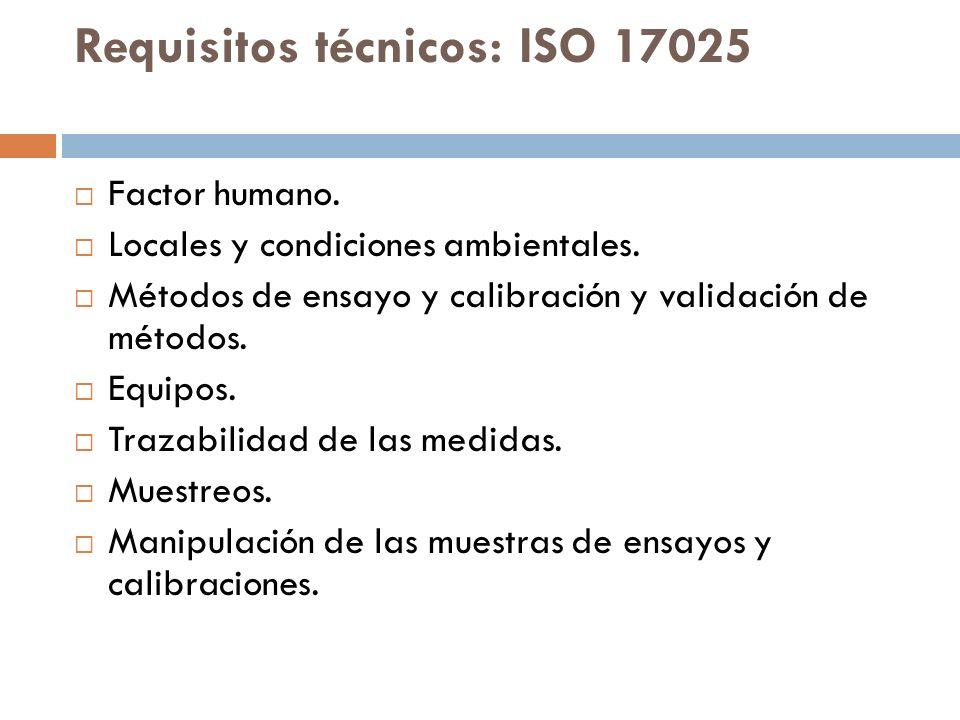Requisitos técnicos: ISO 17025 Factor humano. Locales y condiciones ambientales. Métodos de ensayo y calibración y validación de métodos. Equipos. Tra