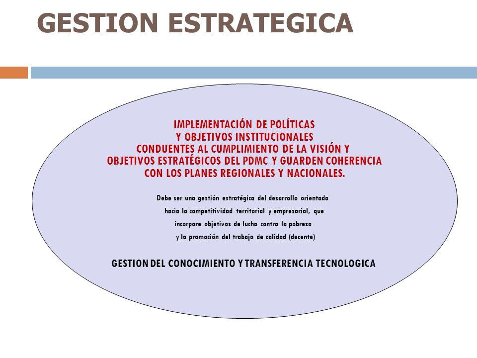 GESTION ESTRATEGICA IMPLEMENTACIÓN DE POLÍTICAS Y OBJETIVOS INSTITUCIONALES CONDUENTES AL CUMPLIMIENTO DE LA VISIÓN Y OBJETIVOS ESTRATÉGICOS DEL PDMC