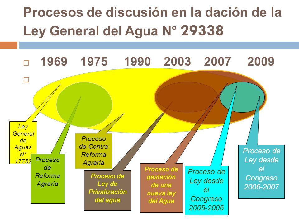 Procesos de discusión en la dación de la Ley General del Agua N° 29338 1969 1975 1990 2003 2007 2009 Ley General de Aguas N° 17752 Proceso de Reforma