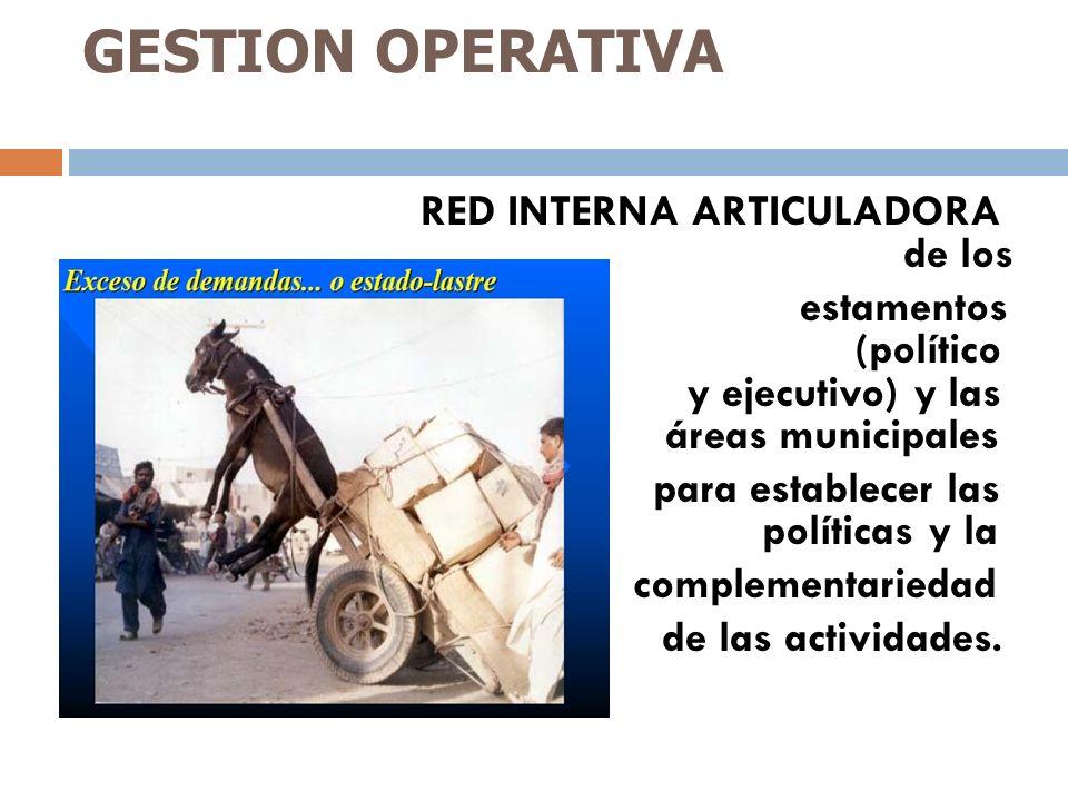 GESTION OPERATIVA RED INTERNA ARTICULADORA de los estamentos (político y ejecutivo) y las áreas municipales para establecer las políticas y la complem