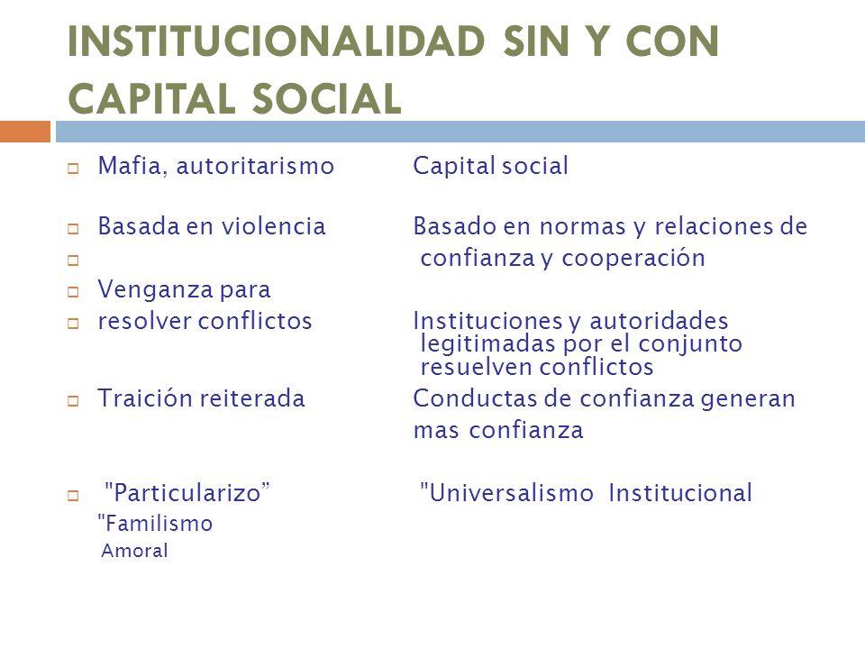 INSTITUCIONALIDAD SIN Y CON CAPITAL SOCIAL Mafia, autoritarismoCapital social Basada en violencia Basado en normas y relaciones de confianza y coopera