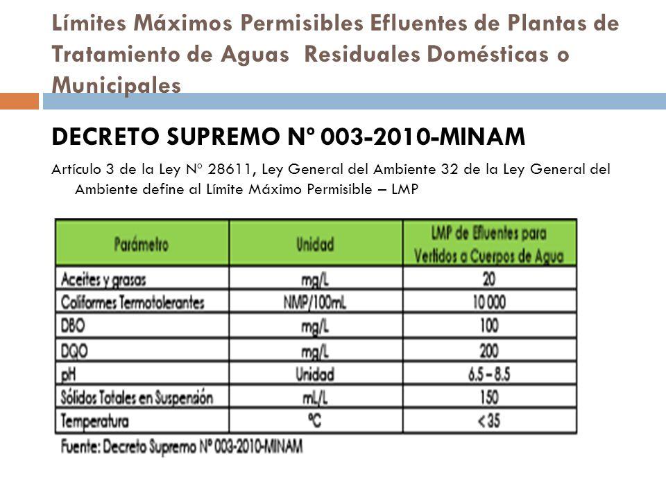 Límites Máximos Permisibles Efluentes de Plantas de Tratamiento de Aguas Residuales Domésticas o Municipales DECRETO SUPREMO Nº 003-2010-MINAM Artícul