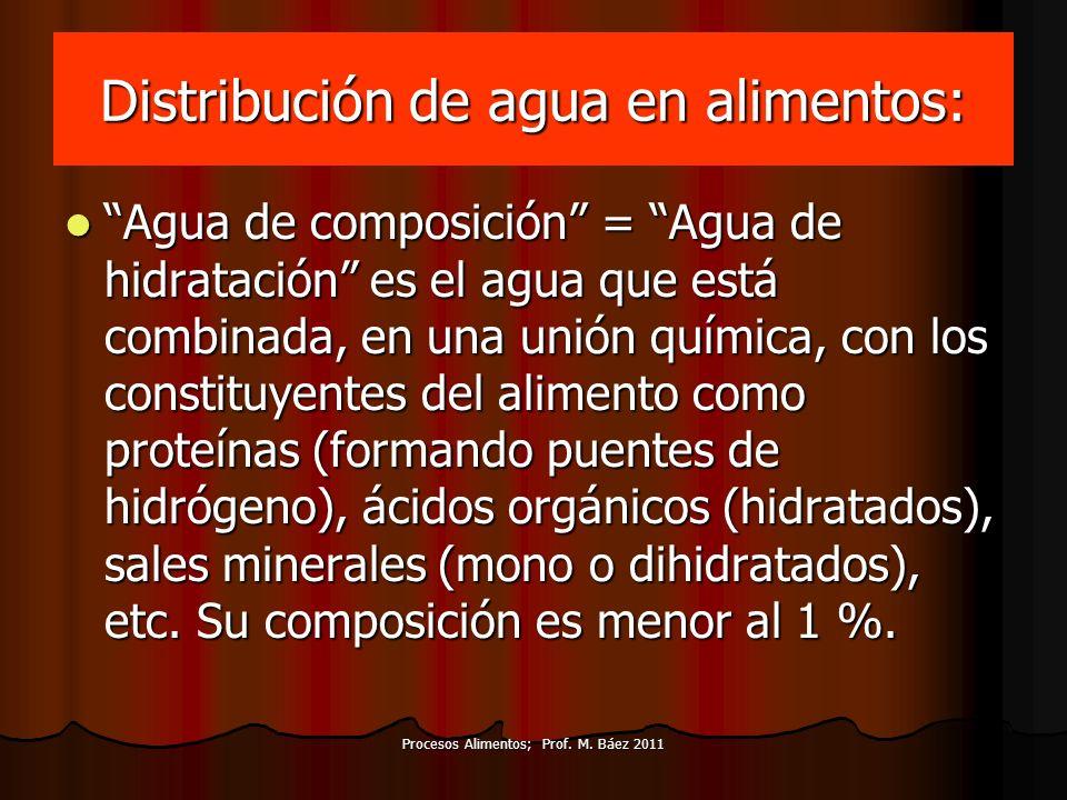 Procesos Alimentos; Prof. M. Báez 2011 Distribución de agua en alimentos: Agua de composición = Agua de hidratación es el agua que está combinada, en