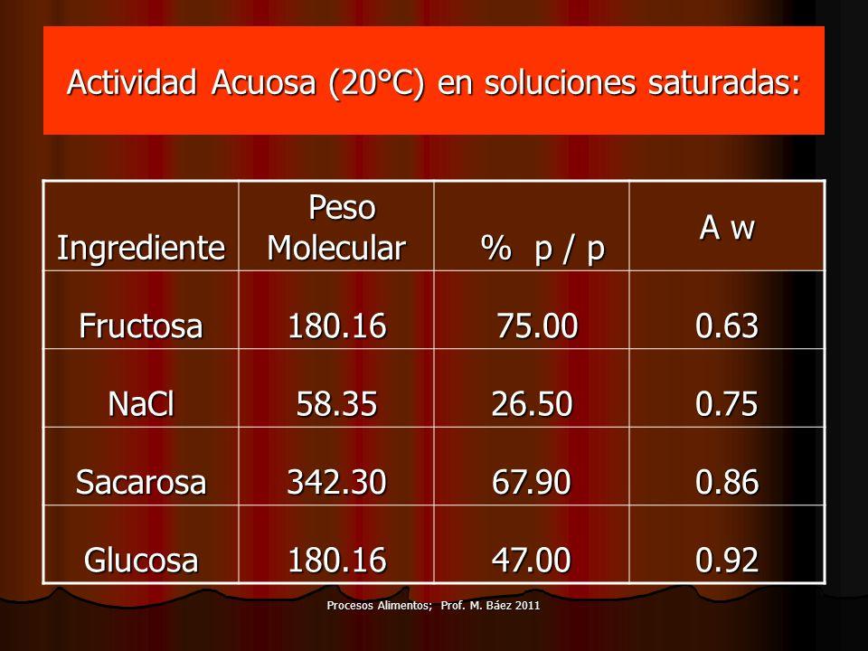 Procesos Alimentos; Prof. M. Báez 2011 Actividad Acuosa (20°C) en soluciones saturadas: Ingrediente Peso Molecular Peso Molecular % p / p % p / p A w