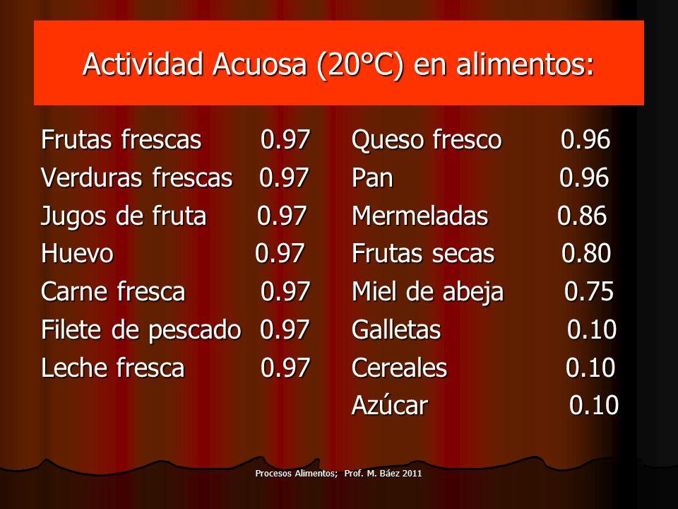 Procesos Alimentos; Prof. M. Báez 2011 Actividad Acuosa (20°C) en alimentos: Frutas frescas 0.97 Verduras frescas 0.97 Jugos de fruta 0.97 Huevo 0.97