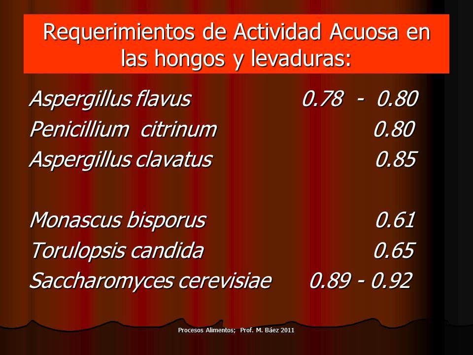 Procesos Alimentos; Prof. M. Báez 2011 Requerimientos de Actividad Acuosa en las hongos y levaduras: Aspergillus flavus 0.78 - 0.80 Penicillium citrin