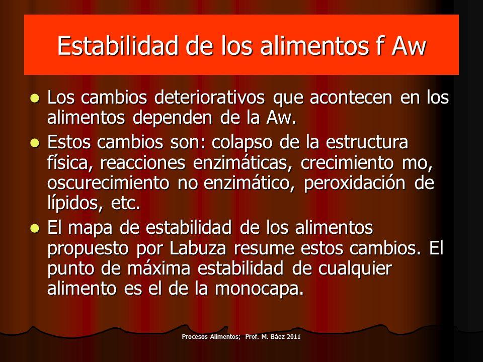 Procesos Alimentos; Prof. M. Báez 2011 Estabilidad de los alimentos f Aw Los cambios deteriorativos que acontecen en los alimentos dependen de la Aw.