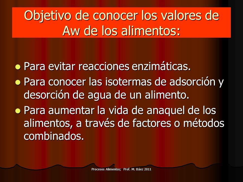 Procesos Alimentos; Prof. M. Báez 2011 Objetivo de conocer los valores de Aw de los alimentos: Para evitar reacciones enzimáticas. Para evitar reaccio
