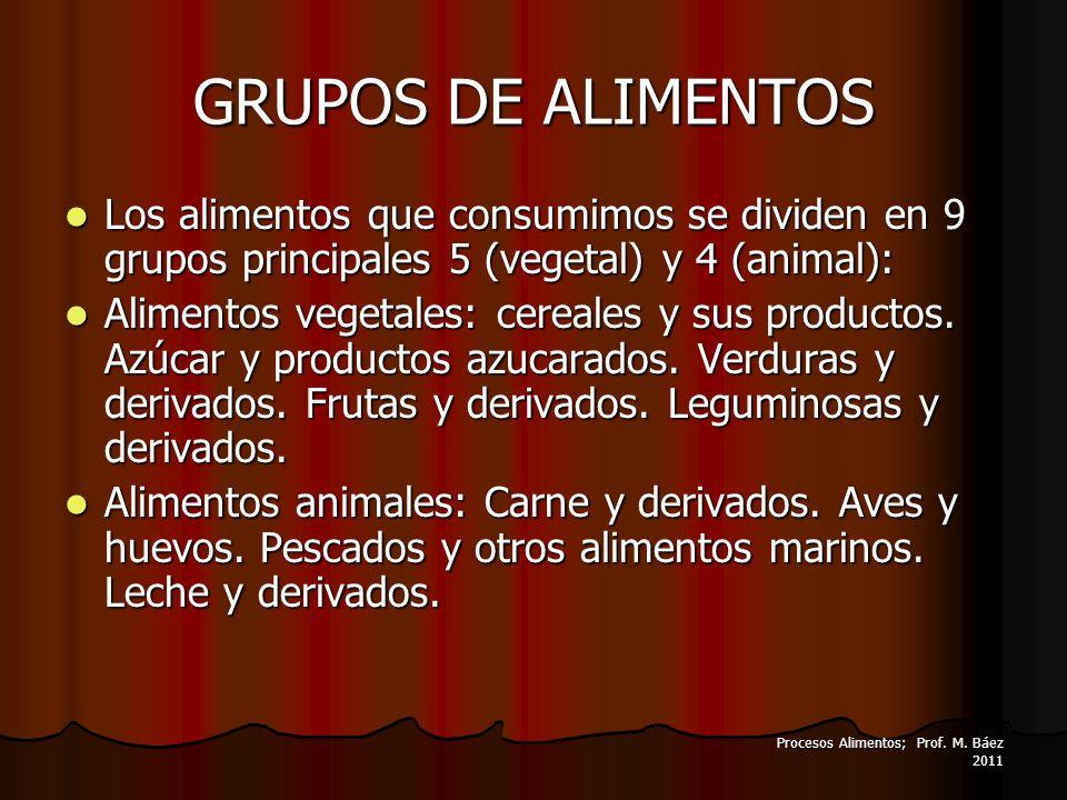 Procesos Alimentos; Prof. M. Báez 2011 GRUPOS DE ALIMENTOS Los alimentos que consumimos se dividen en 9 grupos principales 5 (vegetal) y 4 (animal): L