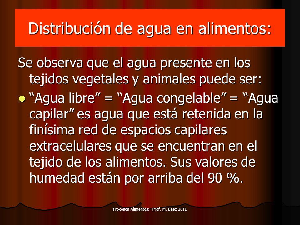 Distribución de agua en alimentos: Se observa que el agua presente en los tejidos vegetales y animales puede ser: Agua libre = Agua congelable = Agua
