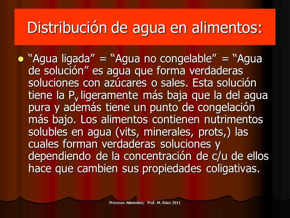 Procesos Alimentos; Prof. M. Báez 2011 Distribución de agua en alimentos: Agua ligada = Agua no congelable = Agua de solución es agua que forma verdad