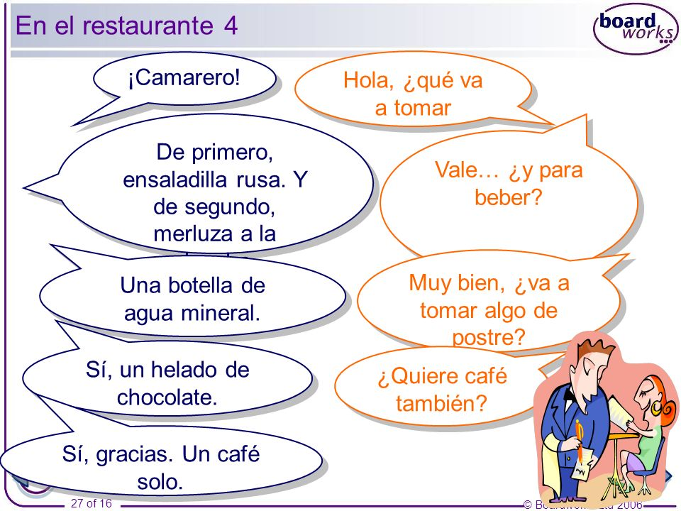 © Boardworks Ltd 2006 27 of 16 En el restaurante 4 ¡Camarero.