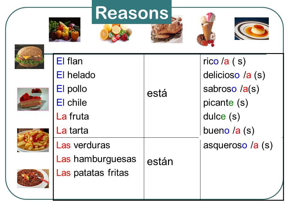El flan El helado El pollo El chile La fruta La tarta está rico /a ( s) delicioso /a (s) sabroso /a(s) picante (s) dulce (s) bueno /a (s) Las verduras