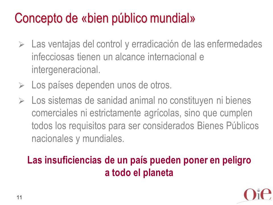 11 Concepto de «bien público mundial» Las ventajas del control y erradicación de las enfermedades infecciosas tienen un alcance internacional e interg