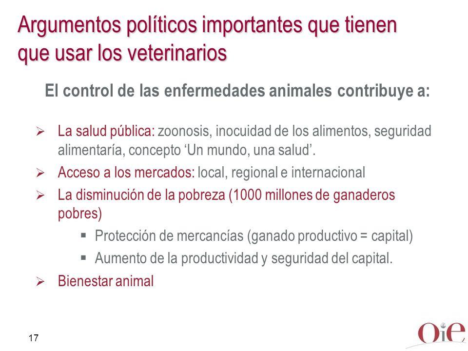 17 Argumentos políticos importantes que tienen que usar los veterinarios El control de las enfermedades animales contribuye a: La salud pública: zoono