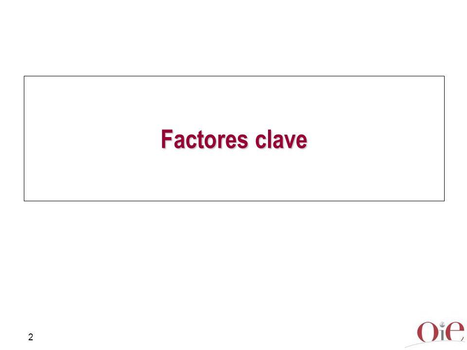 2 Factores clave