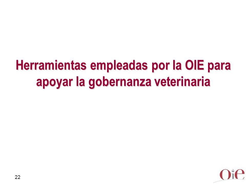 22 Herramientas empleadas por la OIE para apoyar la gobernanza veterinaria