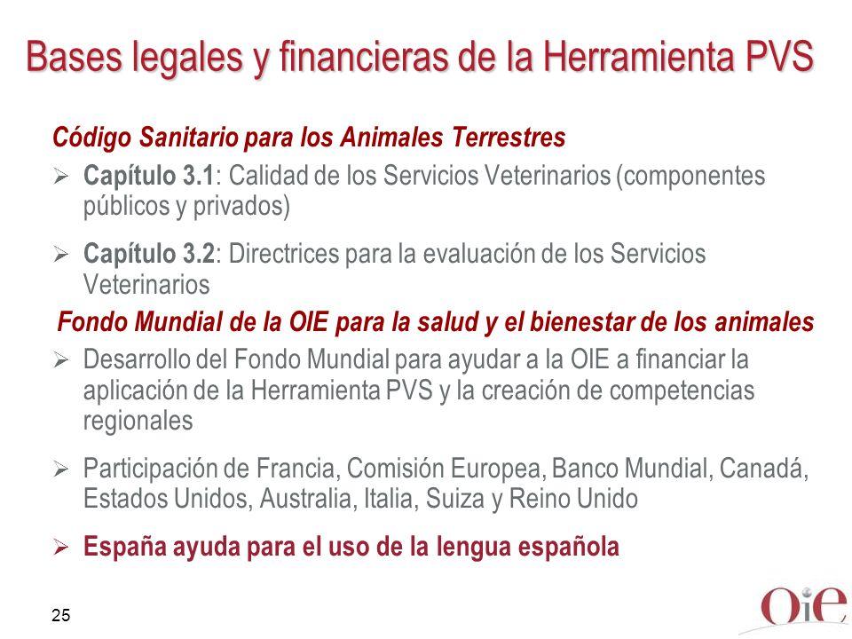 25 Bases legales y financieras de la Herramienta PVS Código Sanitario para los Animales Terrestres Capítulo 3.1 : Calidad de los Servicios Veterinario