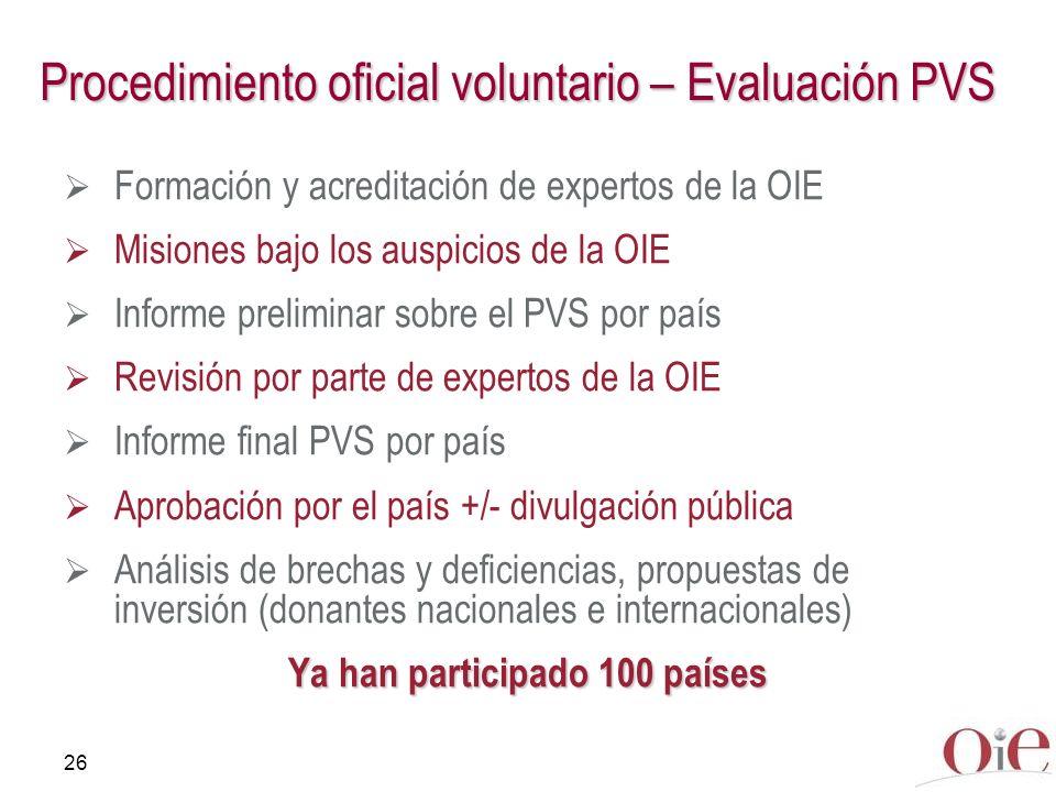 26 Procedimiento oficial voluntario – Evaluación PVS Formación y acreditación de expertos de la OIE Misiones bajo los auspicios de la OIE Informe prel