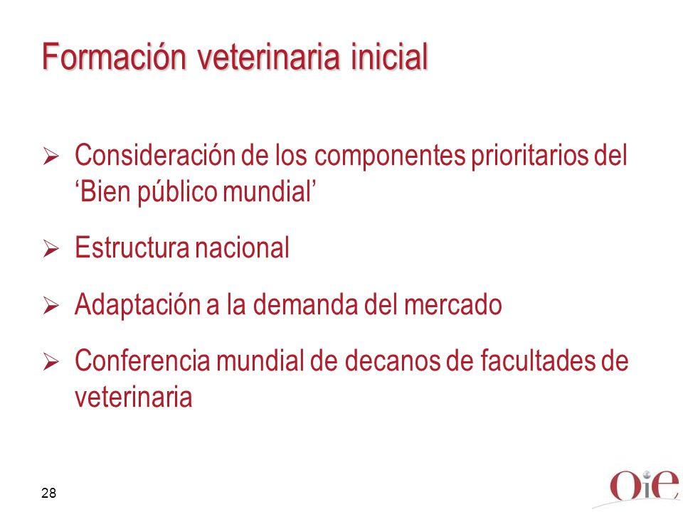 28 Formación veterinaria inicial Consideración de los componentes prioritarios del Bien público mundial Estructura nacional Adaptación a la demanda de