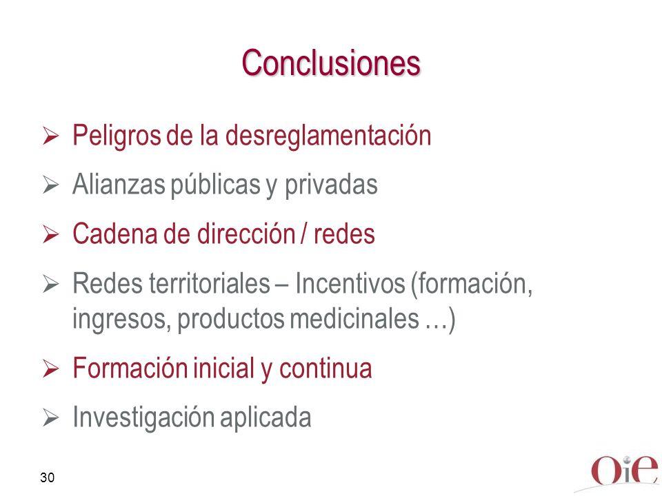 30 Conclusiones Peligros de la desreglamentación Alianzas públicas y privadas Cadena de dirección / redes Redes territoriales – Incentivos (formación,
