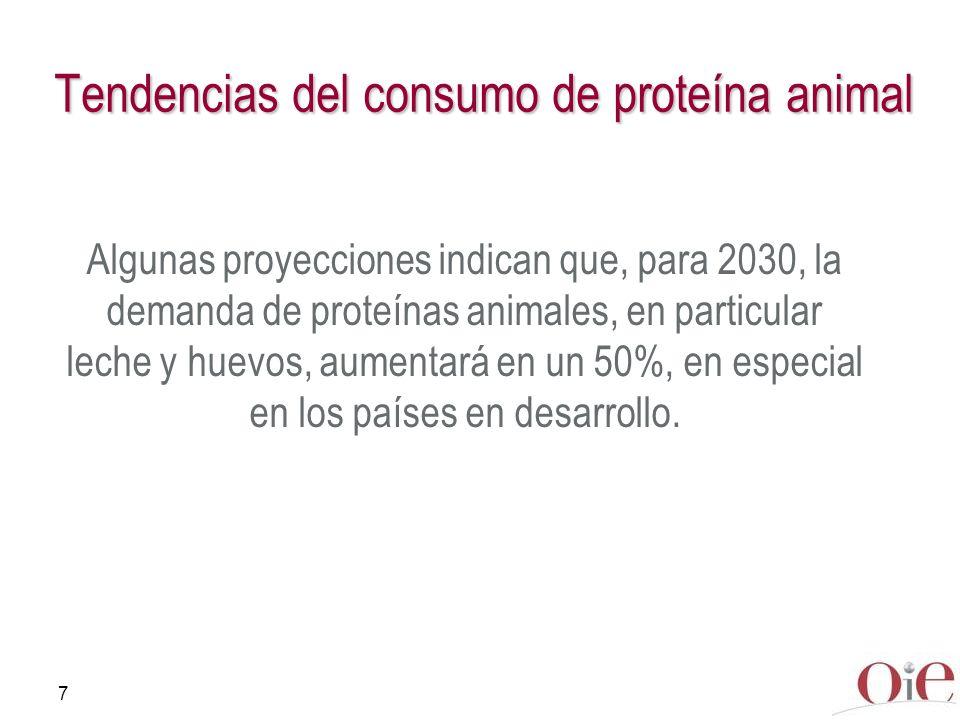 7 Tendencias del consumo de proteína animal Algunas proyecciones indican que, para 2030, la demanda de proteínas animales, en particular leche y huevo