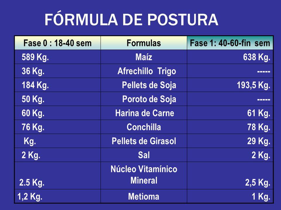 FÓRMULA DE POSTURA Fase 0 : 18-40 semFormulasFase 1: 40-60-fin sem 589 Kg.Maíz 638 Kg.