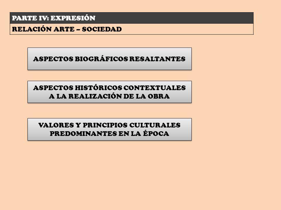 PARTE IV: EXPRESIÓN RELACIÓN ARTE – SOCIEDAD ASPECTOS BIOGRÁFICOS RESALTANTES ASPECTOS HISTÓRICOS CONTEXTUALES A LA REALIZACIÓN DE LA OBRA VALORES Y P