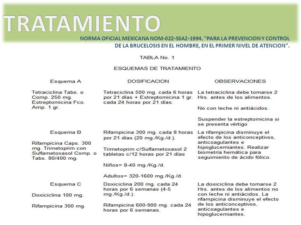 NORMA OFICIAL MEXICANA NOM-022-SSA2-1994,