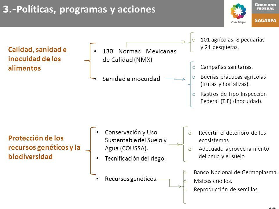 Calidad, sanidad e inocuidad de los alimentos 130 Normas Mexicanas de Calidad (NMX) Sanidad e inocuidad Protección de los recursos genéticos y la biod