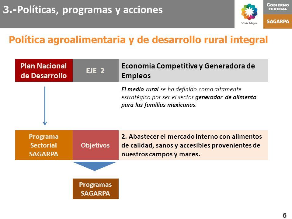6 Plan Nacional de Desarrollo EJE 2 Economía Competitiva y Generadora de Empleos El medio rural se ha definido como altamente estratégico por ser el s