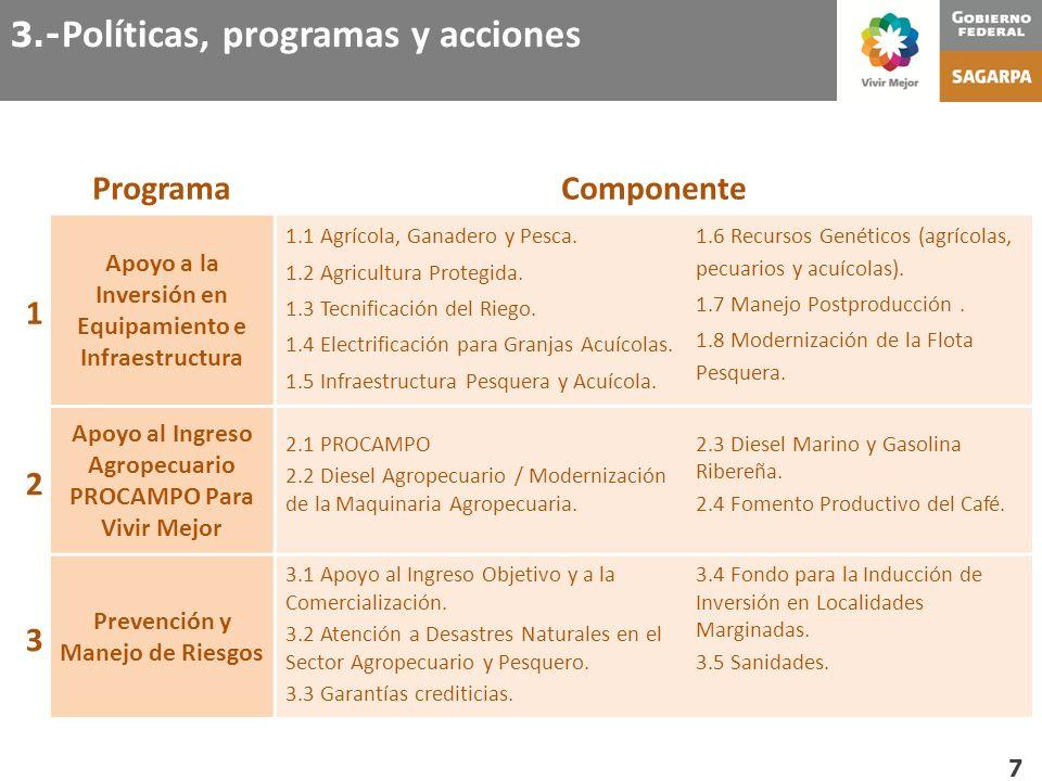 7 ProgramaComponente Apoyo a la Inversión en Equipamiento e Infraestructura 1.1 Agrícola, Ganadero y Pesca. 1.2 Agricultura Protegida. 1.3 Tecnificaci