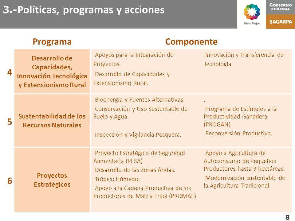 8 ProgramaComponente Desarrollo de Capacidades, Innovación Tecnológica y Extensionismo Rural Apoyos para la Integración de Proyectos. Desarrollo de Ca