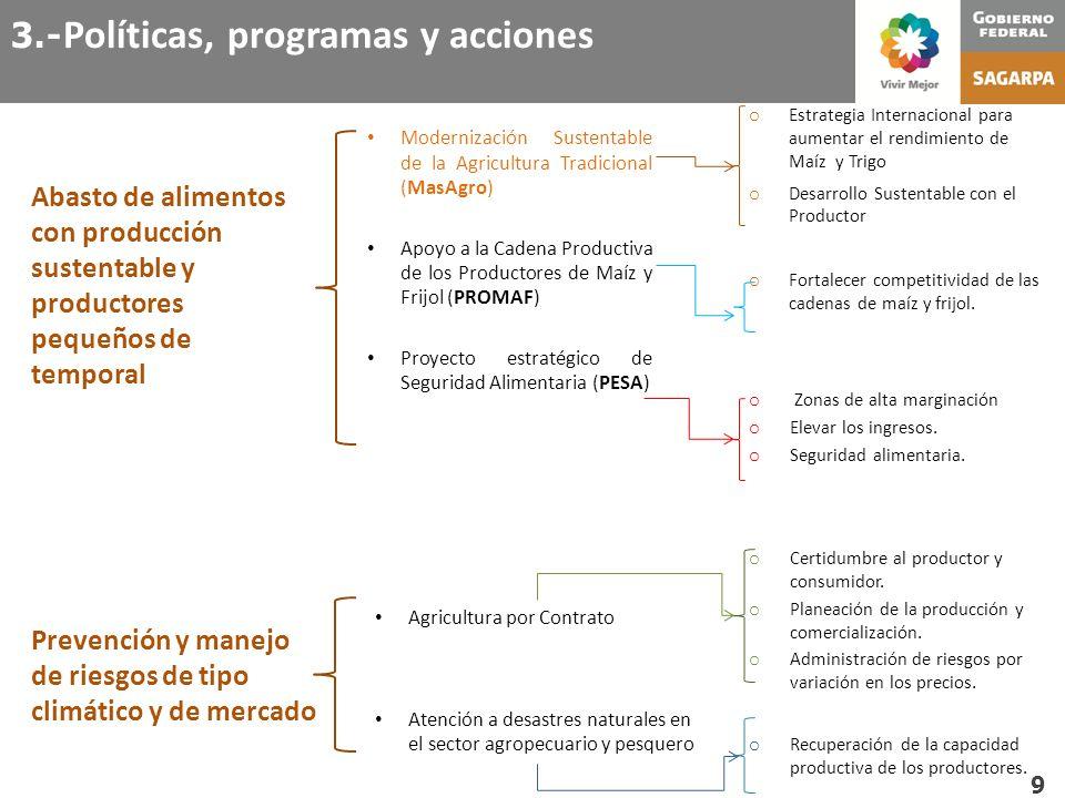 Abasto de alimentos con producción sustentable y productores pequeños de temporal Modernización Sustentable de la Agricultura Tradicional (MasAgro) Ap