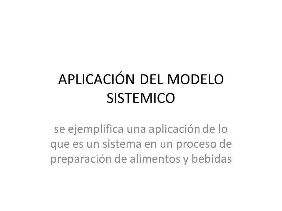 APLICACIÓN DEL MODELO SISTEMICO se ejemplifica una aplicación de lo que es un sistema en un proceso de preparación de alimentos y bebidas