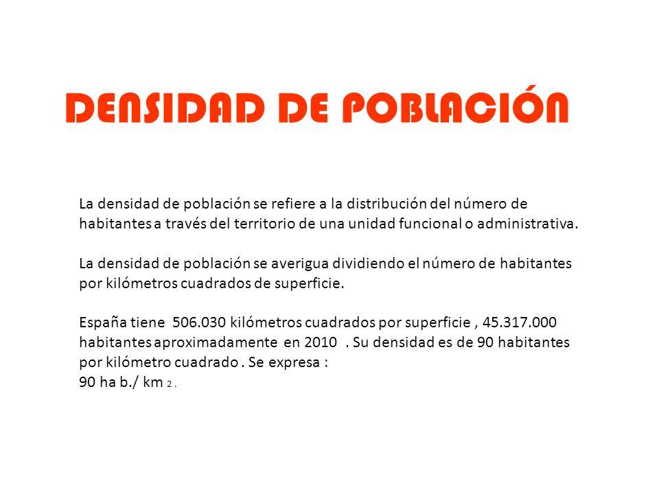 DENSIDAD DE POBLACIÓN La densidad de población se refiere a la distribución del número de habitantes a través del territorio de una unidad funcional o administrativa.